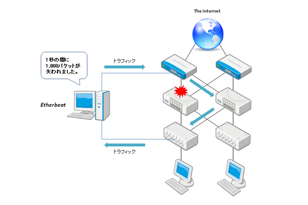 network diagram1